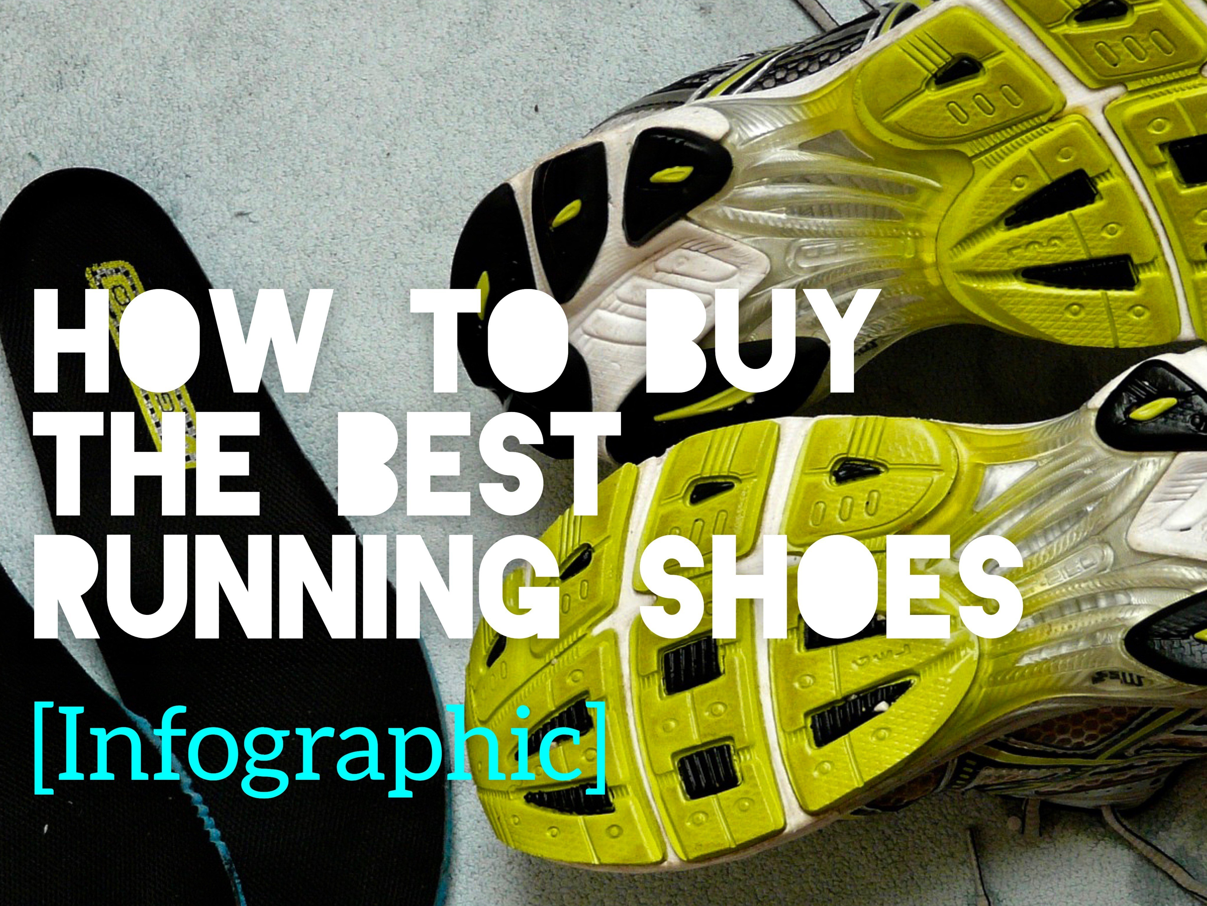 How To Buy Running Shoes: A